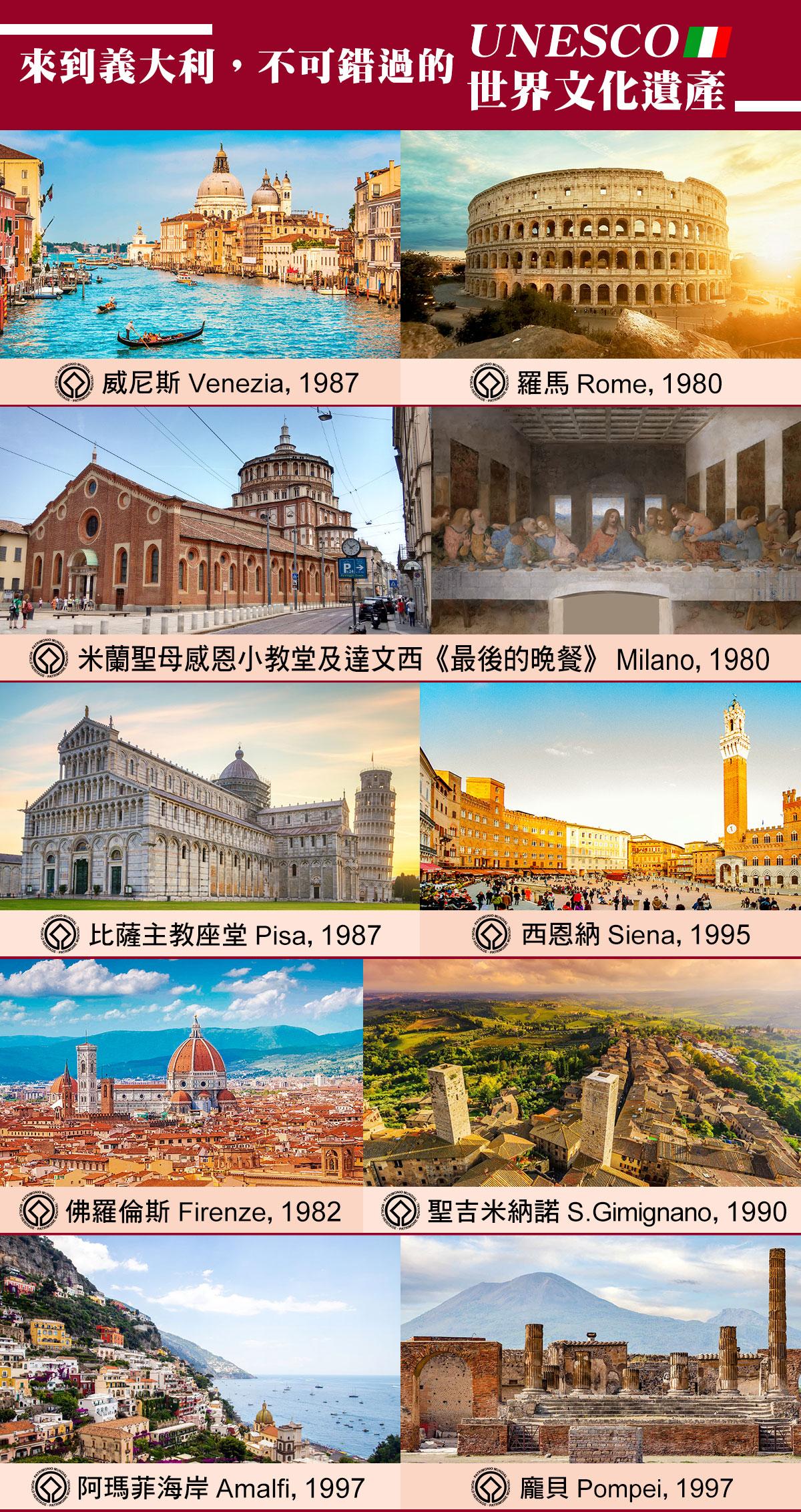 義大利不可錯過的世界文化遺產